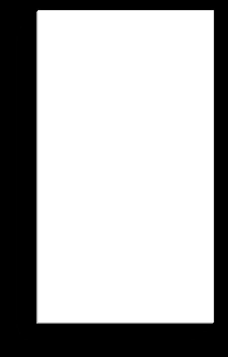 engobbio